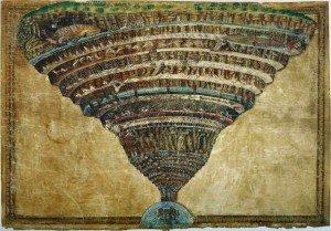 Mapa del infierno, Botticelli